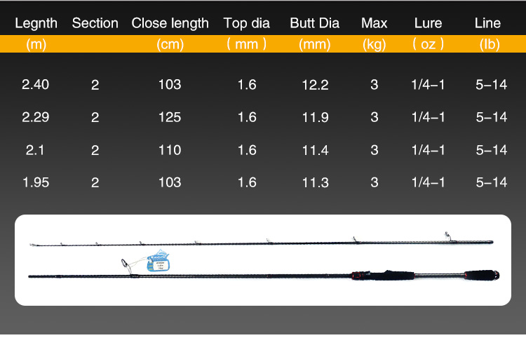kmucutie fishing rods 2 section